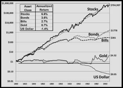 200702-Stocks