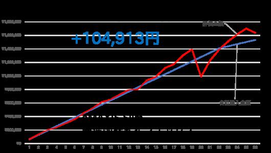 200927-Index