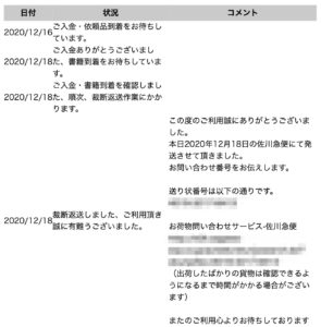 201222-Cutbookpro-History