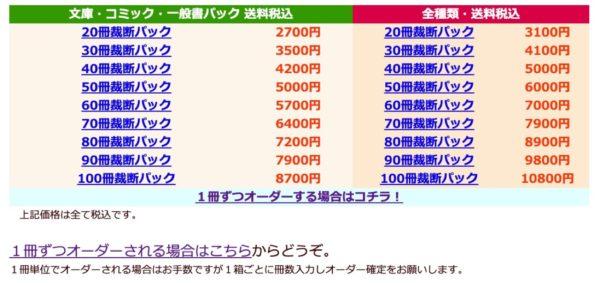 201222-List