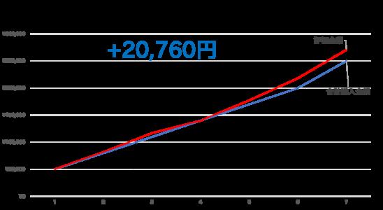 201224-NISA2