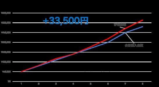 210126-NISA-2