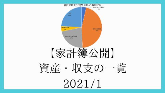 210131-TOP