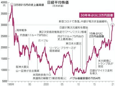 2102-Nikkei