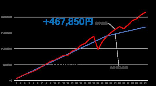 2102-index