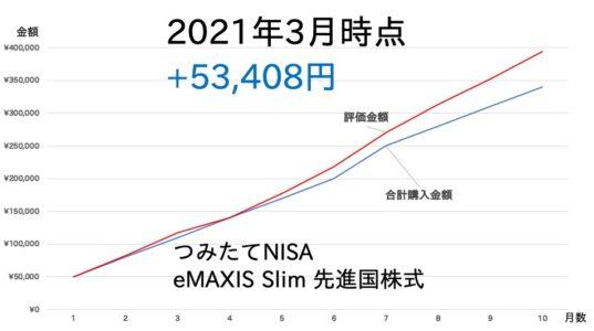 2103-NISA-2