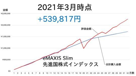 2103-index