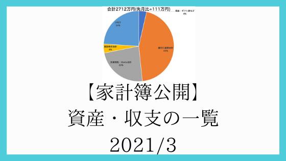 210331-TOP