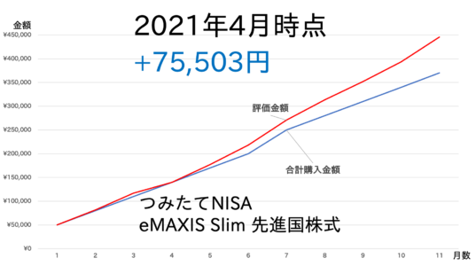 2104-NISA-2