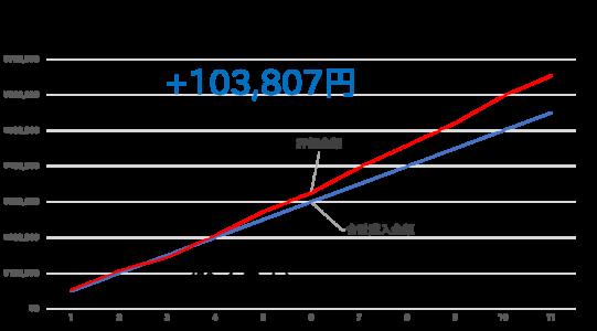 2105-RakutenCard