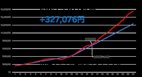 2105-iDeCo