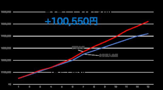 2106-NISA-2