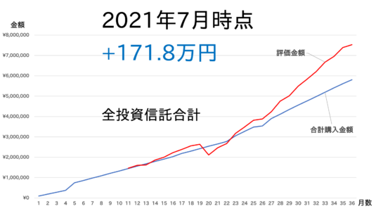 2107-ALLindex