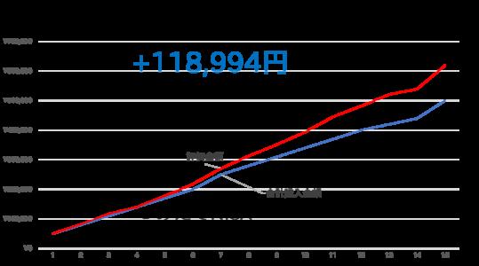 2108-NISA2