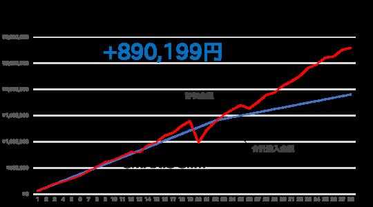 2109-index